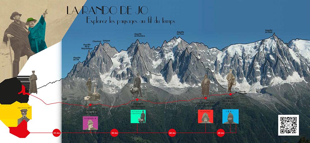 Mont-Blanc Lab Prototype Parcours découverte sur les traces de Joseph Vallot