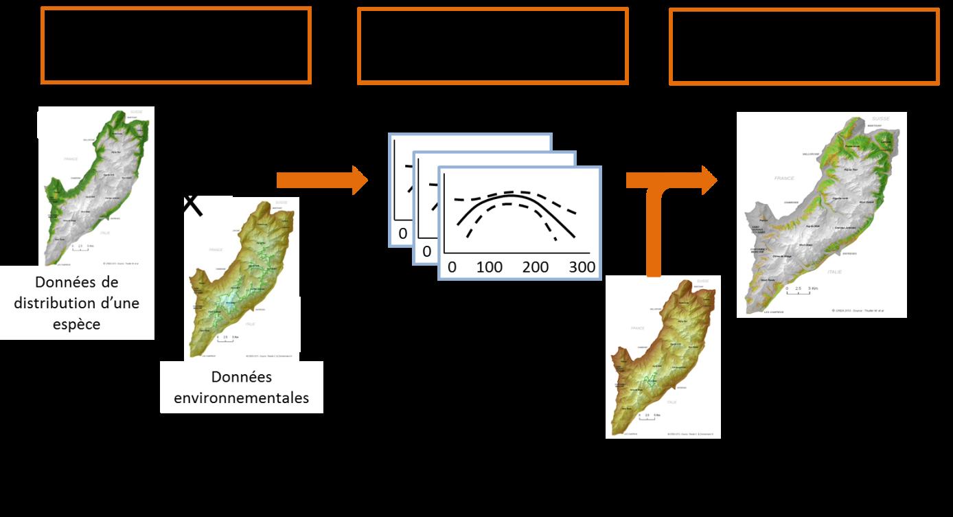 Modélisation et prédiction de la répartition spatiale d'une espèce © CREA Mont-Blanc